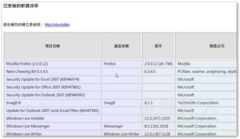 ccleaner quiet uninstall myuninstaller v1 76 繁體中文版 更快 更好用的軟體移除工具 重灌狂人