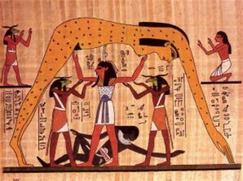 Imagenes Del Universo Segun Los Egipcios   geb and nut are you ready to change your life