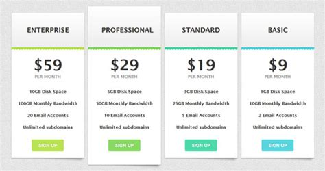 tutorial css template design css3 pricing tables tutorials html5xcss3