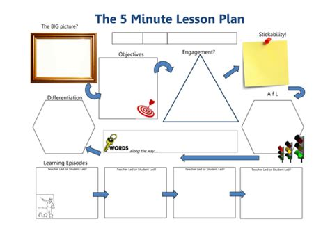 5 minute lesson plan template lozzer64 profile tes