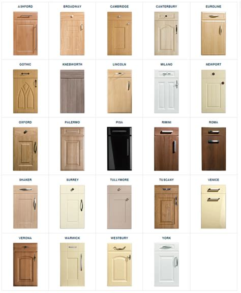 kitchen cabinet doors made to measure replacement kitchen doors kitchen door shoise decorating