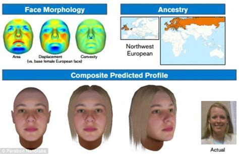 determining face shape online forensic experts create e fits from dna traces at crime