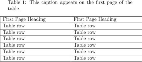 Latex Longtable Tutorial | latex table linebreak image search results