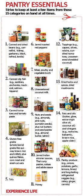 Pantry Organization Categories by 25 Best Ideas About Pantry Essentials On