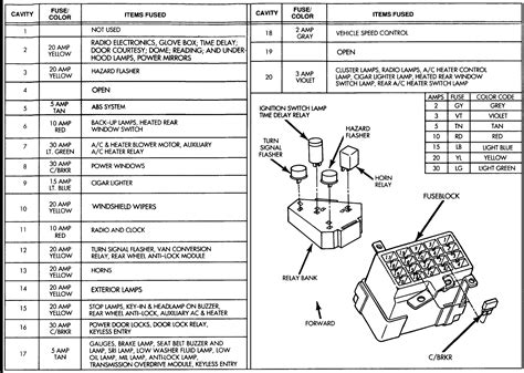 1994 Dodge Dakota Fuse Box Looking For A Fuse Block Diagram For A 1994 Dodge Ram 3