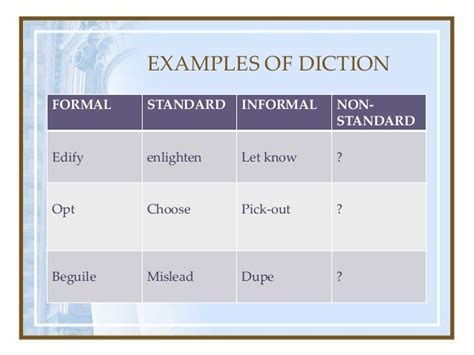 Mission Statement Examples For Resume diction examples alisen berde