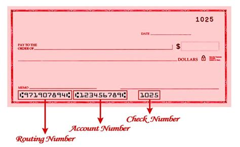 Canadian Background Check How To Read A Check How To Read A Cheque How To Read A Usa Check How To Read A