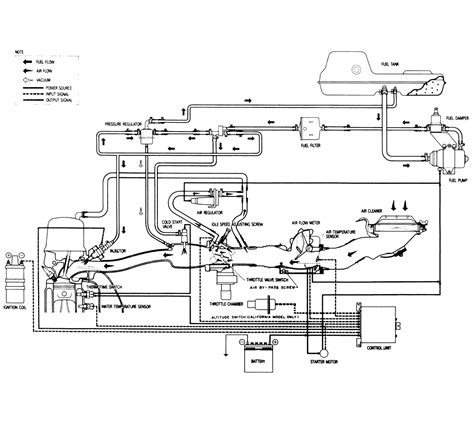 300zx fuel wiring diagram get free image about wiring diagram