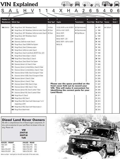rovers classic land rover parts identify your