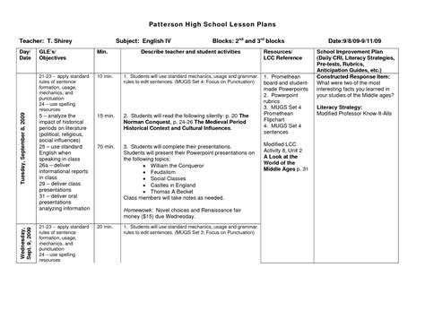 Personal Finance Worksheets For Highschool Students by Lesson Plans High School Students