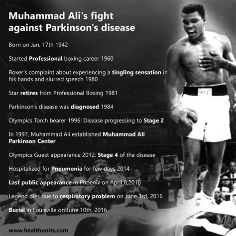 the of the one s fight against an unjust system books what is parkinson s disease ali s battle against