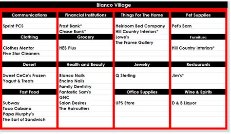 lowes blanco and 1604 the at blanco shopping center san antonio