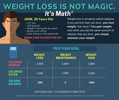 weight loss 800 calories per day how many calories should you eat to lose weight and gain