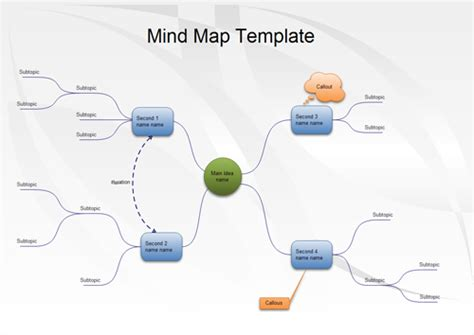visio mind map template specialty markets in travel tourism meetings events and