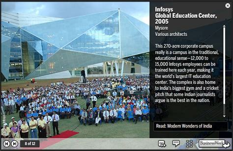 Mba Cus Visit Needed by Infosys Cus Noida