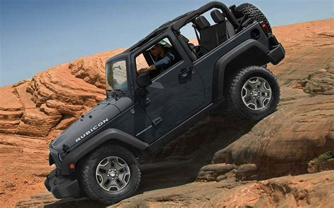 jeep wrangler india jeep grand cherokee wrangler launch in 2015 shifting gears