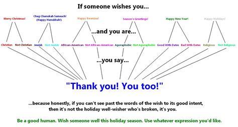 happy holidays   response     seasons  huffpost