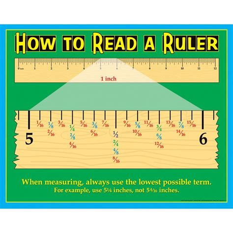 How To Read A Ruler Worksheet by Best Photos Of Ruler Measurements In Inches How To Read