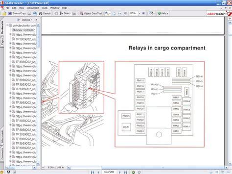 relay diagram volvo forums volvo enthusiasts forum
