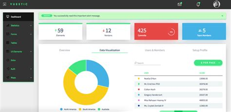 Vuestic Admin Dashboard Powered By Vue Js Learning Laravel Laravel Dashboard Template