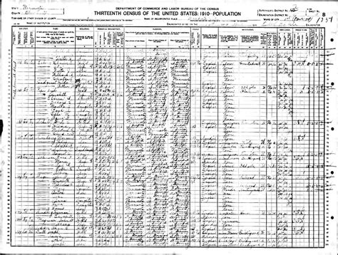 Census Search Oachs And Ward Family Website And Elizabeth Ochs