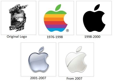 apple logo history 3 reasons to consider re branding msmdesignzblog com