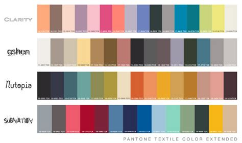 colour trends hues summer 2013 color trends for fashion and