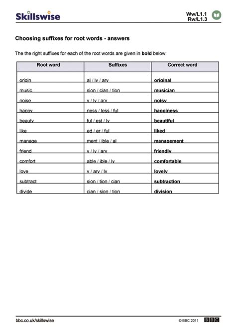 Suffixes Worksheets Pdf by Choosing Suffixes For Root Words