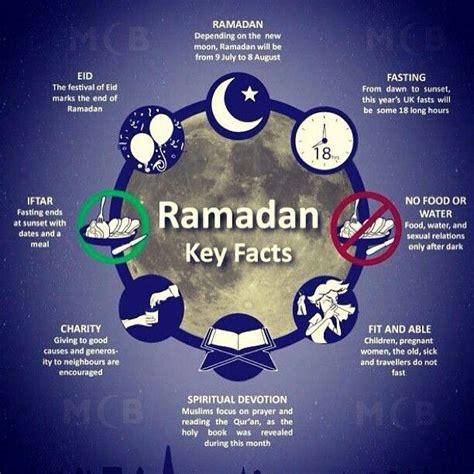 ramadan key facts ramadan quotes islam ramadan ramadan