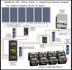solar power system wiring diagram eee community