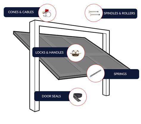 Garage Door Parts Suppliers Garage Door Spares Garage Door Parts Accessories Supplies