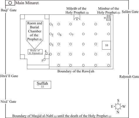 Guard House Floor Plan useful maps for pilgrims to makkah amp madinah pilgrimage