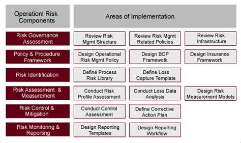 5 key risk indicators template ledger paper gt gt 20 pretty