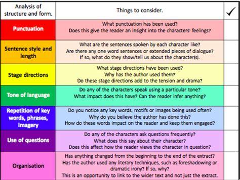 essay structure english language essay help gcse