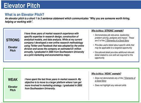 second elevator pitch example elevator pitch template how to