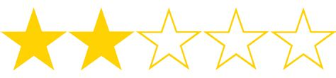 for 2 a star a retailer gets 5 star reviews nytimes 2 0 out of 5 stars rating the news wheel