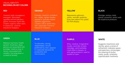 colors and personality colors by personality