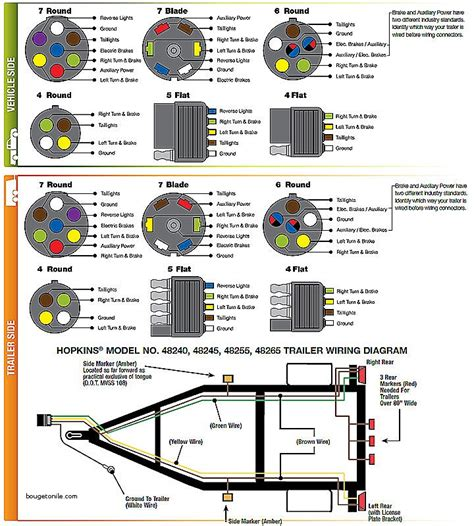 free trailer wiring diagrams wiring diagram amazing