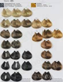 majirel hair color loreal majirel color chart