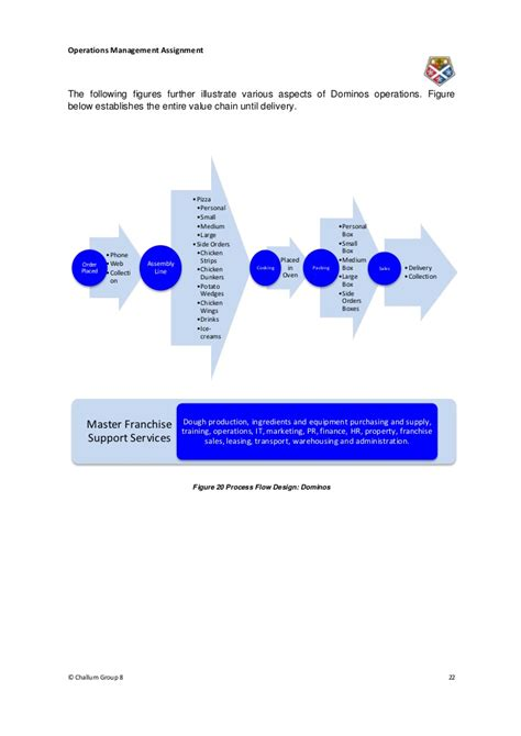 Mba Projects In Operations Management by Project Management Flowchart Best Free Home Design