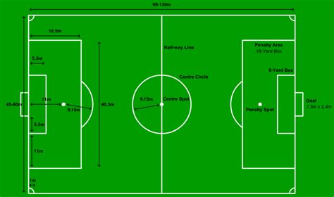 football ground measurement in meter file football pitch metric png wikimedia commons