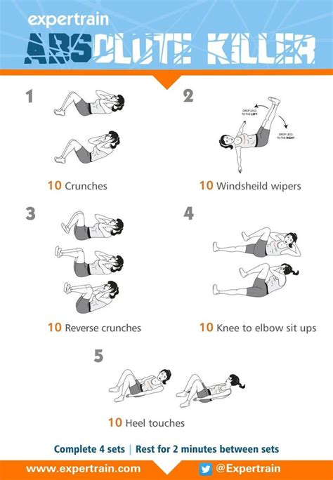 absolute killer fit life gym workouts ab core workout