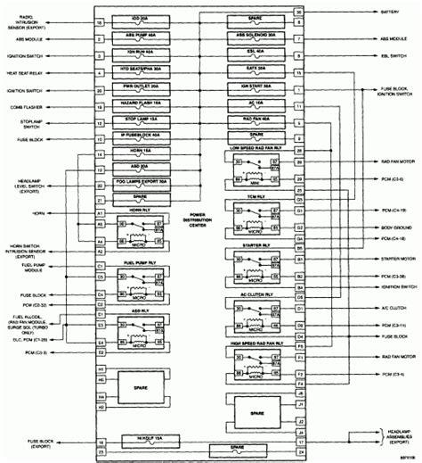 2006 pt cruiser fuse diagram similiar 06 pt cruiser fuse diagram keywords throughout