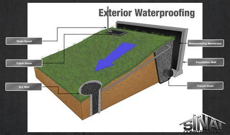exterior waterproofing final 01 los angeles foundation