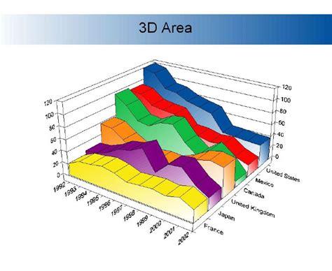 3d graphing deltagraph rockware