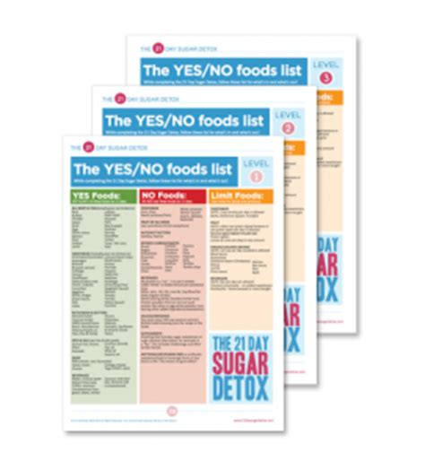 Sugar Detox Plan Pdf by My 21 Day Sugar Detox Journey My Why Jenn Voss Fitness