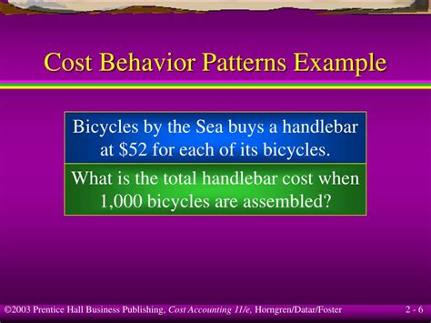 pattern of behavior exles ppt cost and cost terminology powerpoint presentation