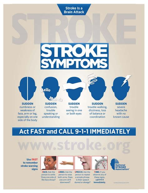 stroke symptoms your health matters do you how to spot a stroke