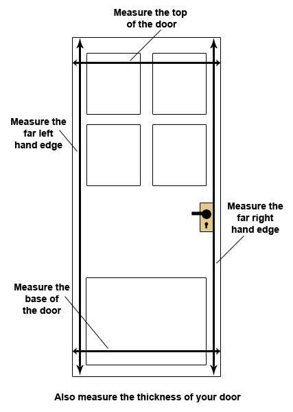 How To Measure Interior Door Types Of Interior Doors Including Sizes Of Interior Doors And How To Measure An Interior Door