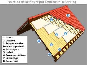 Isolation Toiture Par L Exterieur